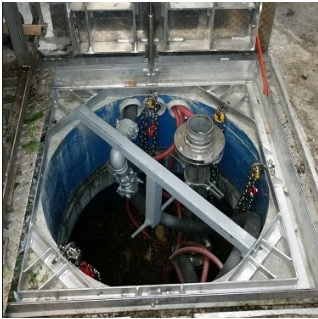 industrial sump pump for grocery store application